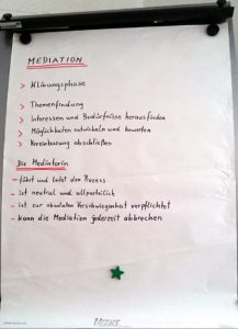 Mediation - Definition und Ablauf