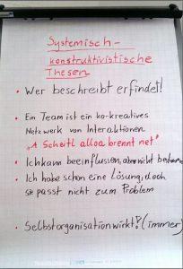 """Teambuilding: """"A Scheitl alloa brennt net"""""""